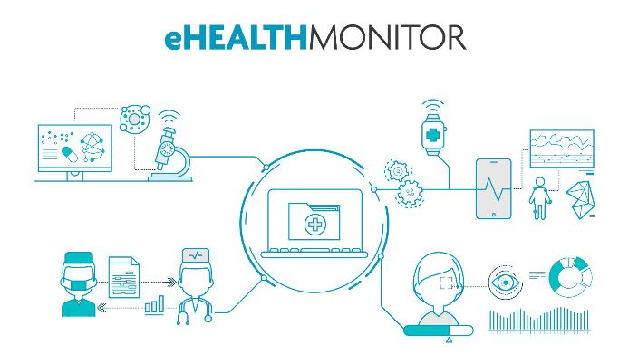 eHealth Monitor